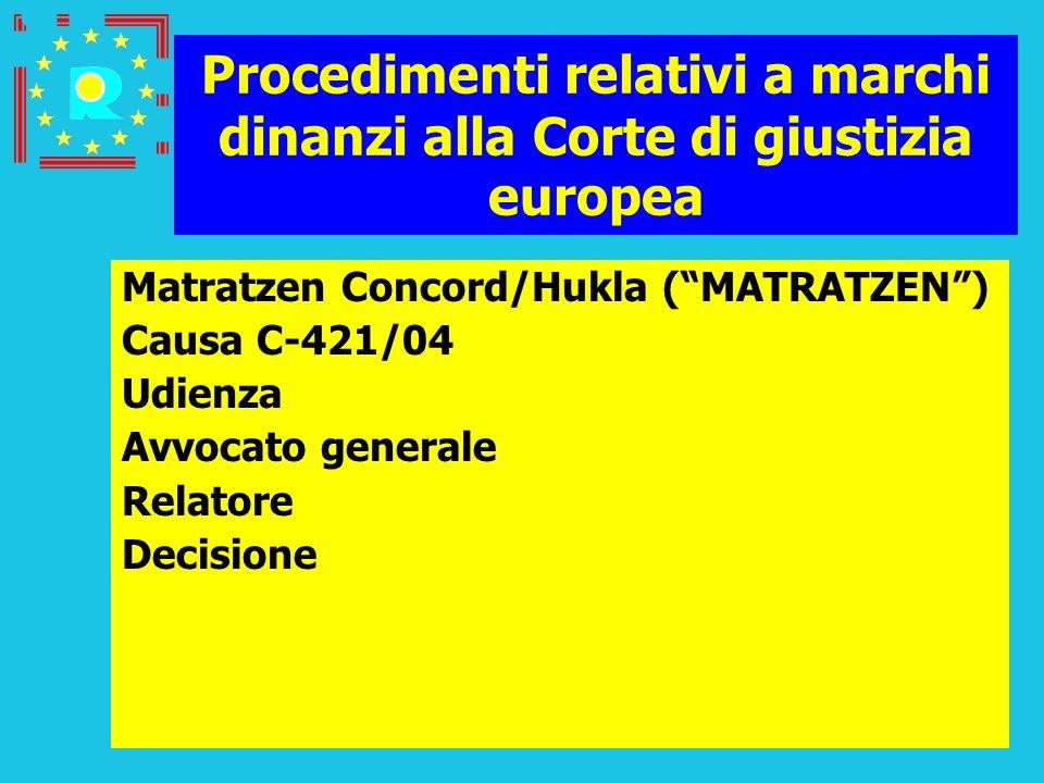Conferenza dei giudici CGE 200587 Procedimenti relativi a marchi dinanzi alla Corte di giustizia europea Matratzen Concord/Hukla (MATRATZEN) Causa C-4