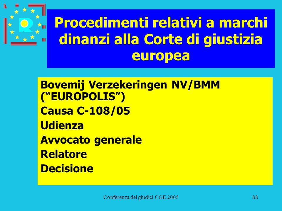 Conferenza dei giudici CGE 200588 Procedimenti relativi a marchi dinanzi alla Corte di giustizia europea Bovemij Verzekeringen NV/BMM (EUROPOLIS) Caus