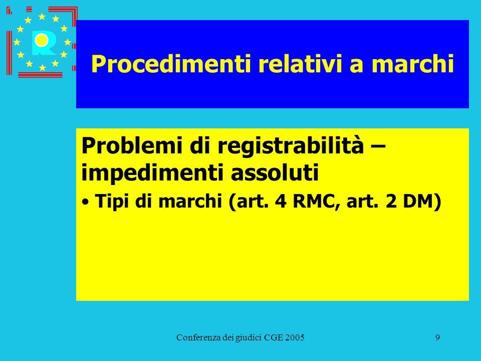 Conferenza dei giudici CGE 20059 Procedimenti relativi a marchi Problemi di registrabilità – impedimenti assoluti Tipi di marchi (art. 4 RMC, art. 2 D