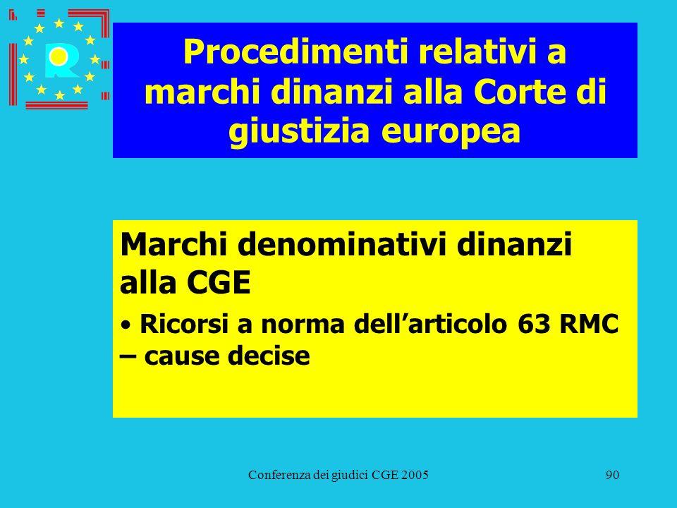 Conferenza dei giudici CGE 200590 Procedimenti relativi a marchi dinanzi alla Corte di giustizia europea Marchi denominativi dinanzi alla CGE Ricorsi