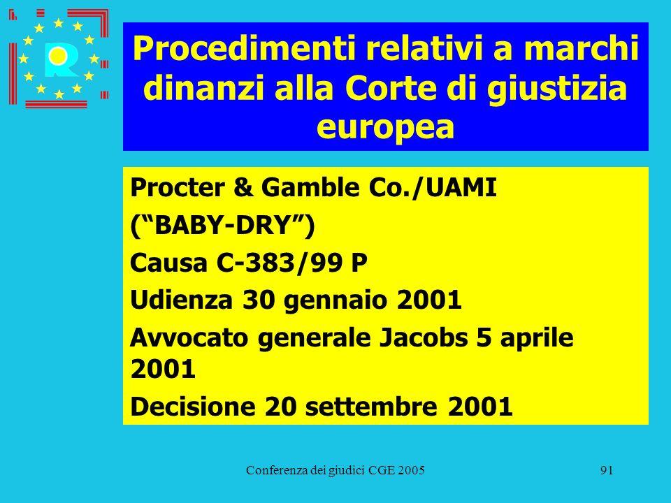 Conferenza dei giudici CGE 200591 Procedimenti relativi a marchi dinanzi alla Corte di giustizia europea Procter & Gamble Co./UAMI (BABY-DRY) Causa C-