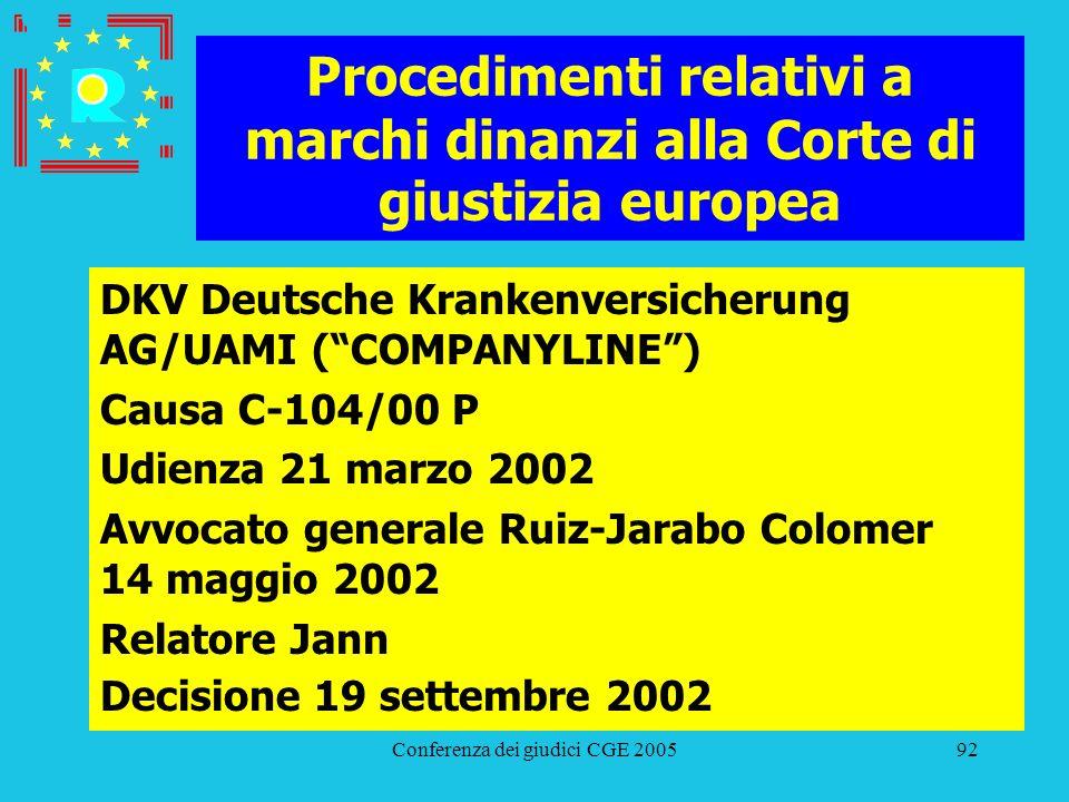 Conferenza dei giudici CGE 200592 Procedimenti relativi a marchi dinanzi alla Corte di giustizia europea DKV Deutsche Krankenversicherung AG/UAMI (COM