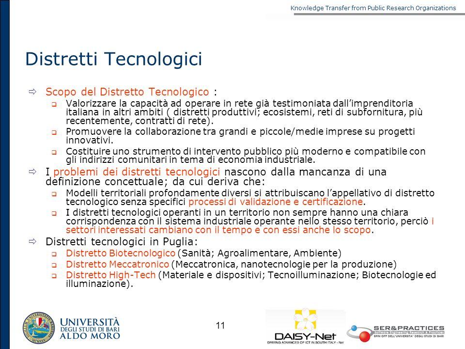 Knowledge Transfer from Public Research Organizations 11 Distretti Tecnologici Scopo del Distretto Tecnologico : Valorizzare la capacità ad operare in