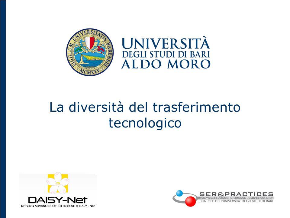 La diversità del trasferimento tecnologico