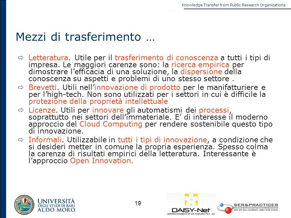 Knowledge Transfer from Public Research Organizations 19 Mezzi di trasferimento … Letteratura. Utile per il trasferimento di conoscenza a tutti i tipi