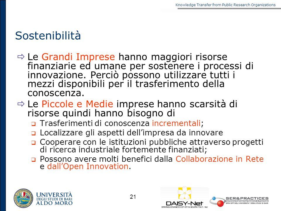Knowledge Transfer from Public Research Organizations 21 Sostenibilità Le Grandi Imprese hanno maggiori risorse finanziarie ed umane per sostenere i p