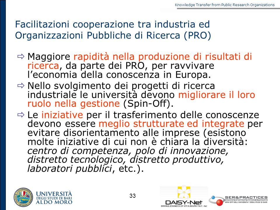 Knowledge Transfer from Public Research Organizations 33 Facilitazioni cooperazione tra industria ed Organizzazioni Pubbliche di Ricerca (PRO) Maggior