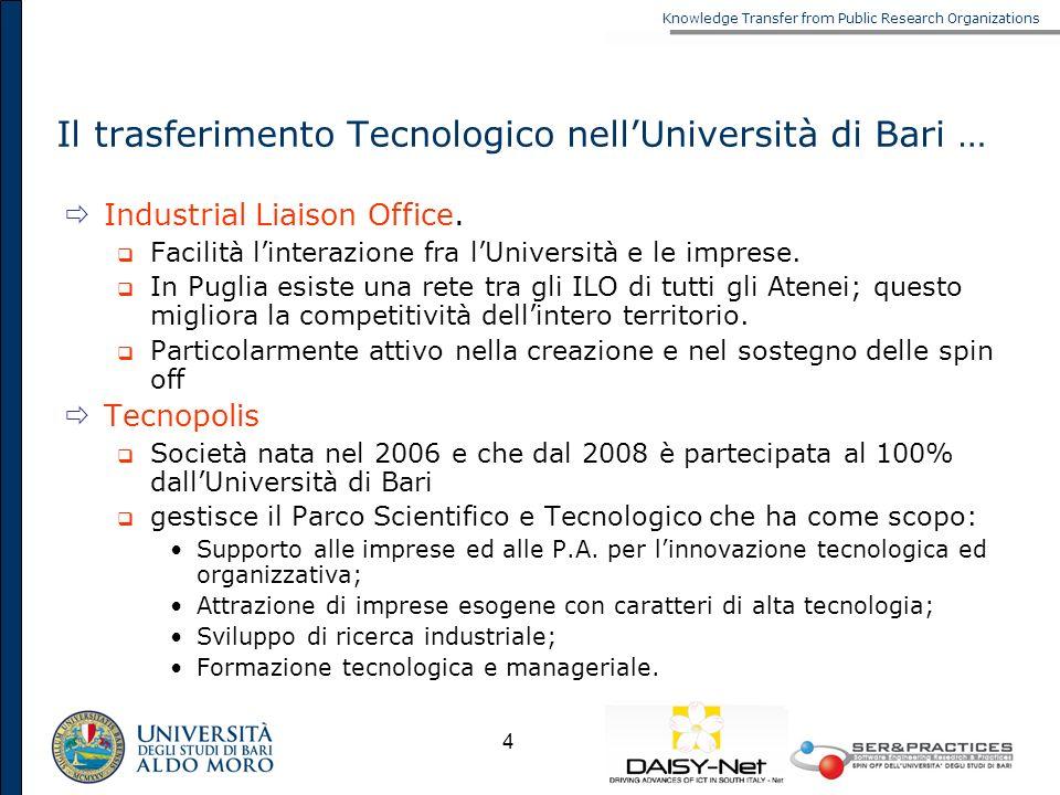 Knowledge Transfer from Public Research Organizations 4 Il trasferimento Tecnologico nellUniversità di Bari … Industrial Liaison Office. Facilità lint