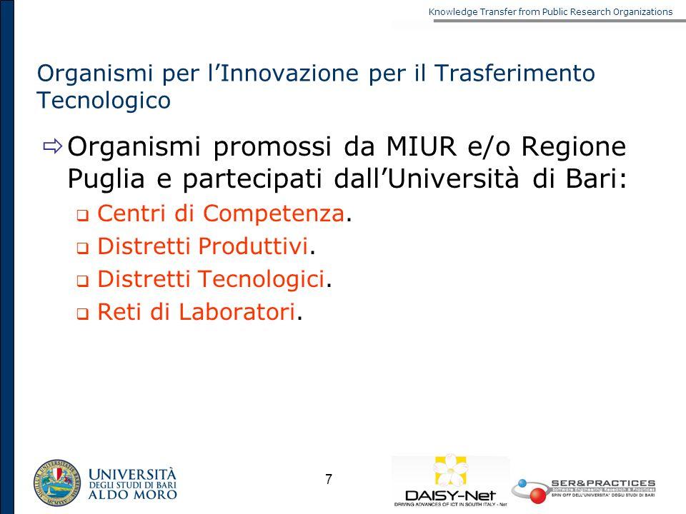 Knowledge Transfer from Public Research Organizations 28 Trasferimento tecnologico attraverso un progetto in DAISY-Net