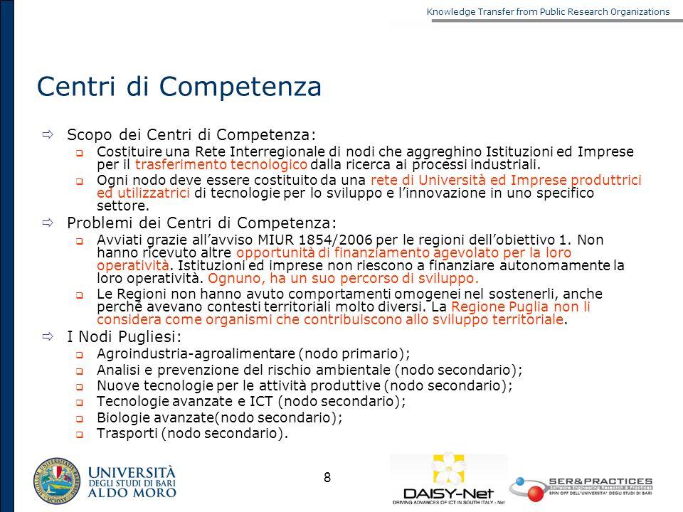 Knowledge Transfer from Public Research Organizations 8 Centri di Competenza Scopo dei Centri di Competenza: Costituire una Rete Interregionale di nod