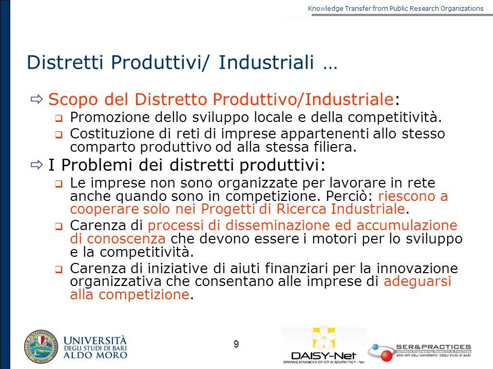 Knowledge Transfer from Public Research Organizations 9 Distretti Produttivi/ Industriali … Scopo del Distretto Produttivo/Industriale: Promozione del