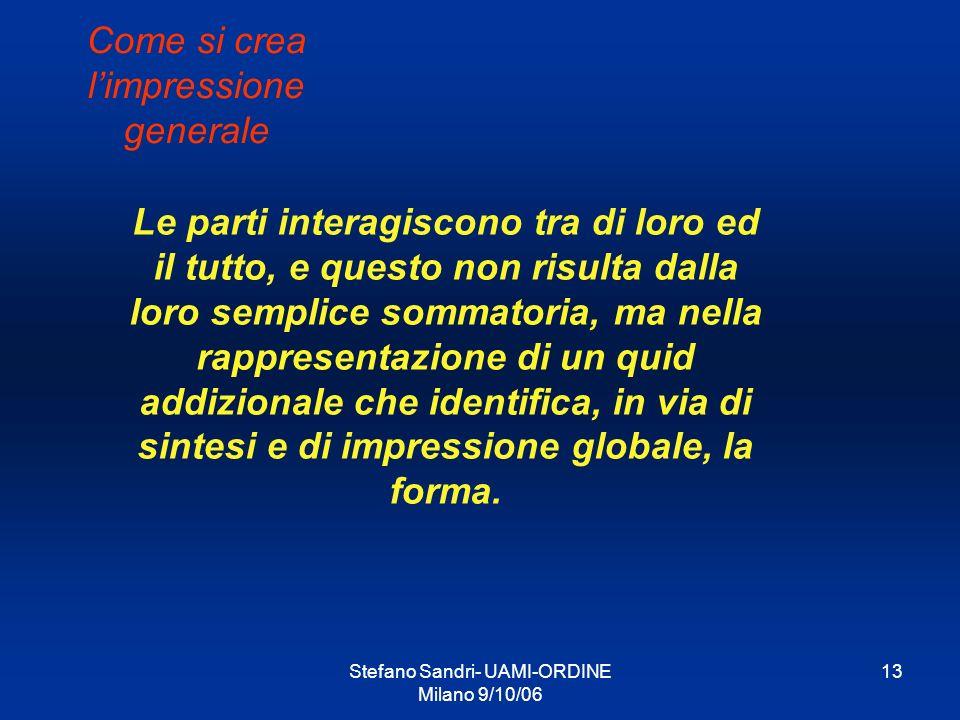 Stefano Sandri- UAMI-ORDINE Milano 9/10/06 13 Le parti interagiscono tra di loro ed il tutto, e questo non risulta dalla loro semplice sommatoria, ma