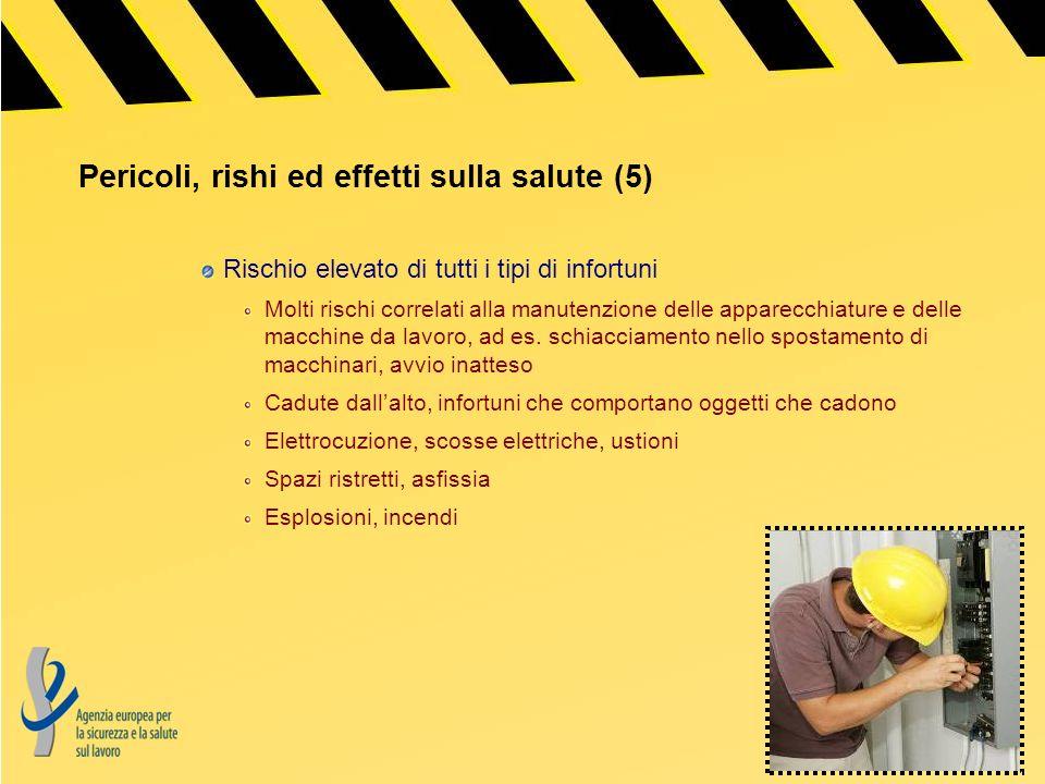 Pericoli, rishi ed effetti sulla salute (5) Rischio elevato di tutti i tipi di infortuni Molti rischi correlati alla manutenzione delle apparecchiatur