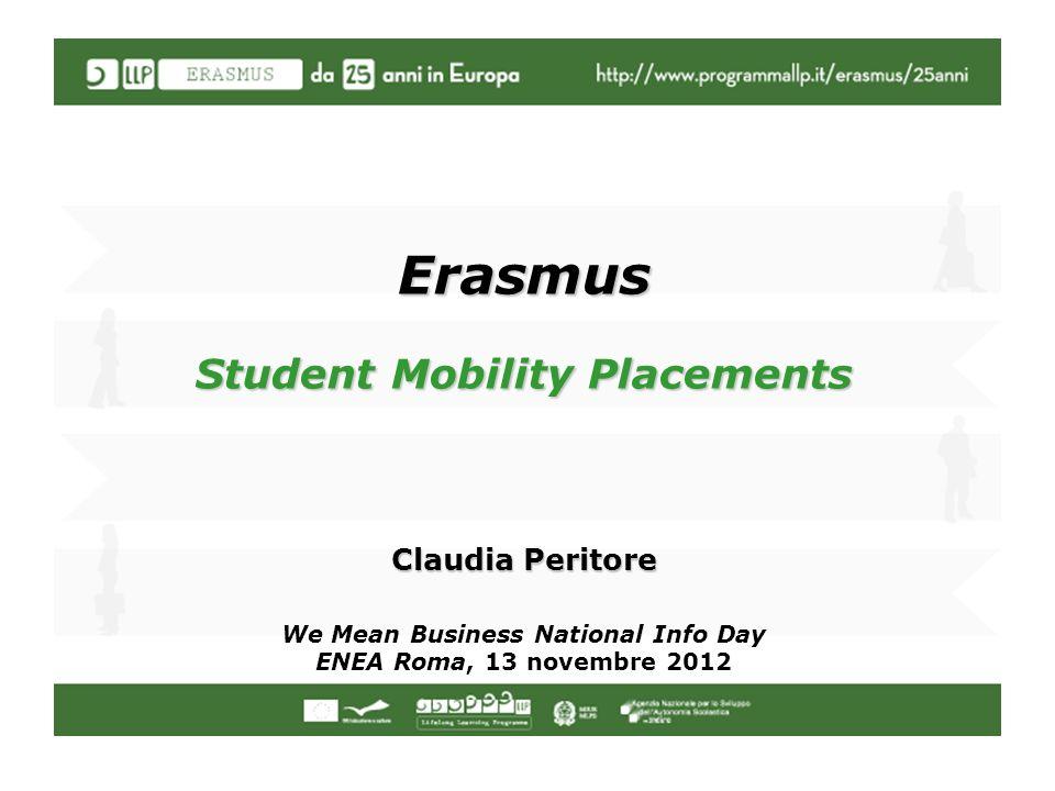 ERASMUS PLACEMENT è: periodo di formazione/stage di studenti presso imprese (incluse le Camere di Commercio) STAGE di studenti universitari STRANIERI in Italia STAGE di studenti universitari ITALIANI all estero contributo comunitario mensile erogato dallIstituto di appartenenza (pari a 500 per gli studenti dallItalia; media EU 366)