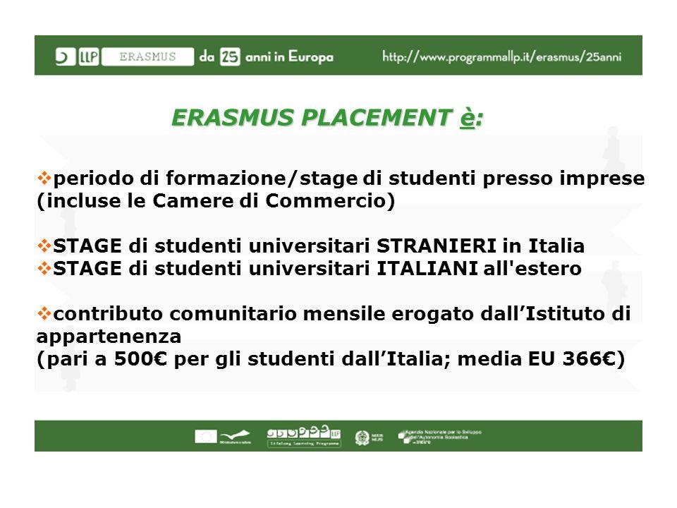 ERASMUS PLACEMENT è: periodo di formazione/stage di studenti presso imprese (incluse le Camere di Commercio) STAGE di studenti universitari STRANIERI