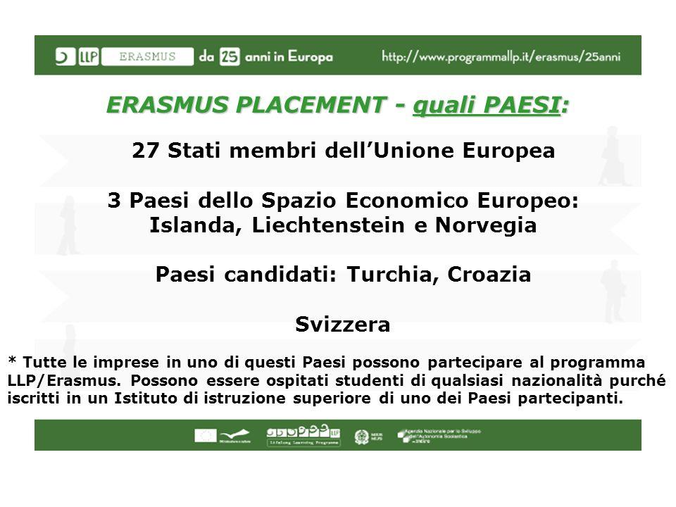 ERASMUS PLACEMENT - quali PAESI: 27 Stati membri dellUnione Europea 3 Paesi dello Spazio Economico Europeo: Islanda, Liechtenstein e Norvegia Paesi ca