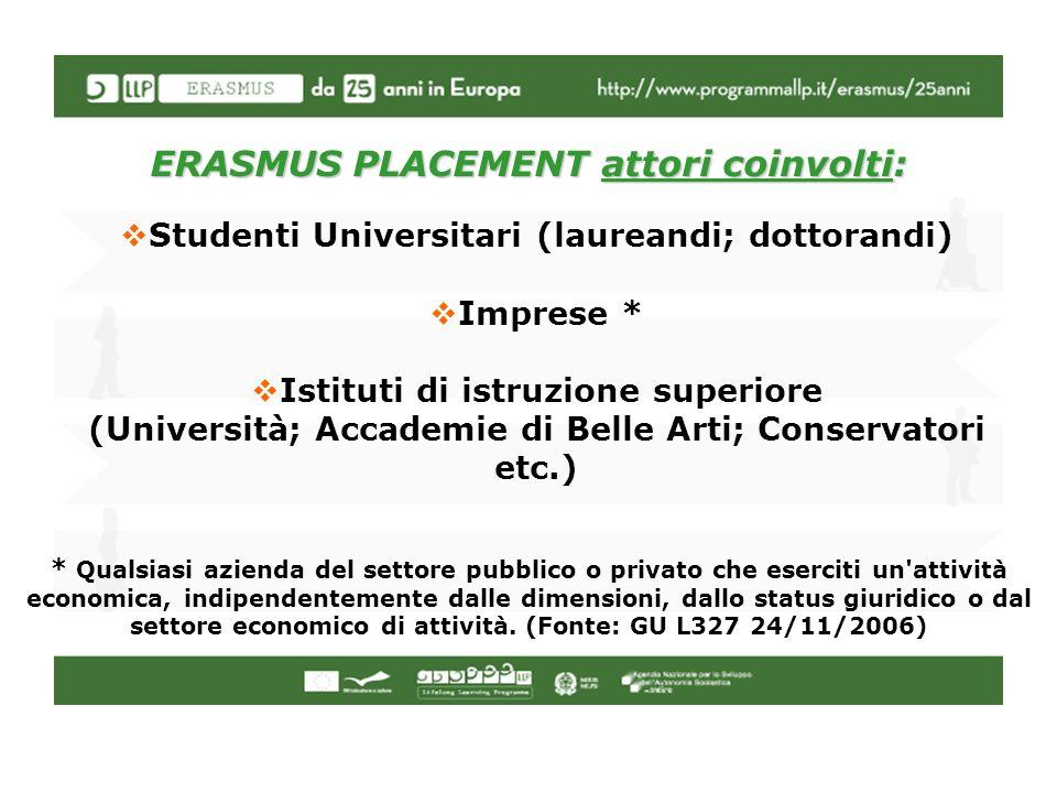 ERASMUS PLACEMENT attori coinvolti: Studenti Universitari (laureandi; dottorandi) Imprese * Istituti di istruzione superiore (Università; Accademie di