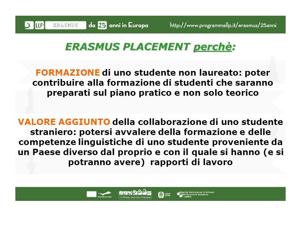 ERASMUS PLACEMENT perchè: FORMAZIONE di uno studente non laureato: poter contribuire alla formazione di studenti che saranno preparati sul piano prati
