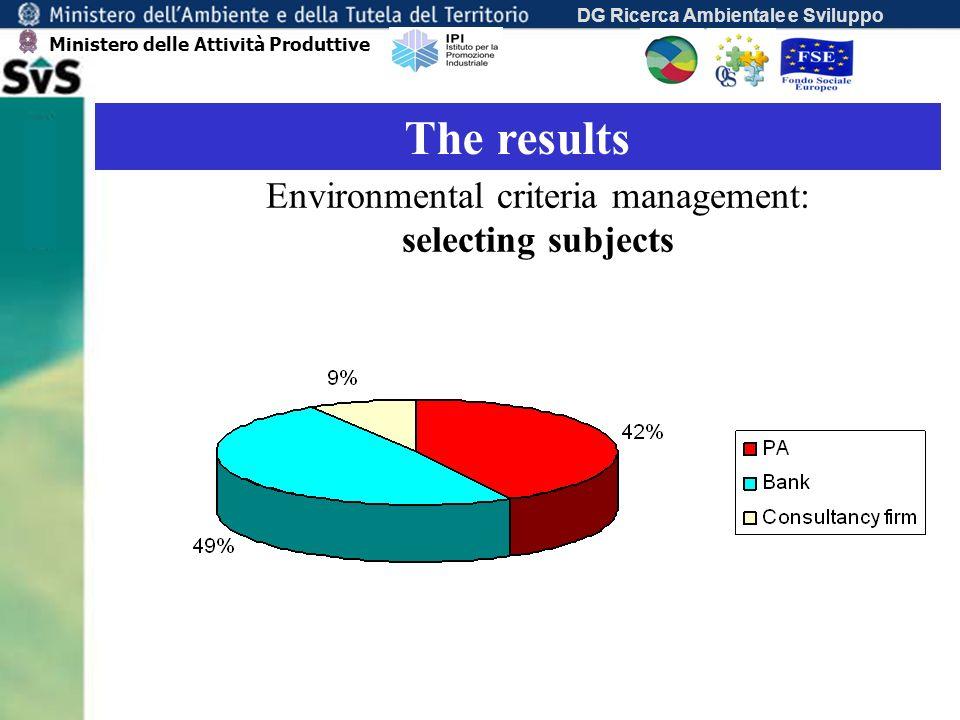 DG Ricerca Ambientale e Sviluppo The results Environmental criteria management: selecting subjects Ministero delle Attività Produttive