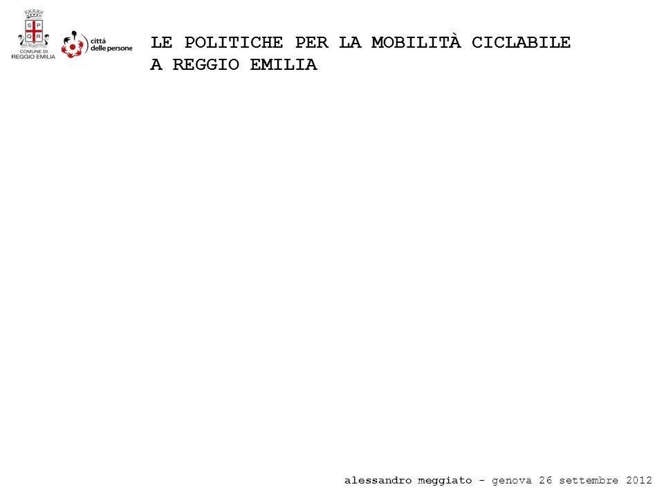 alessandro meggiato - genova 26 settembre 2012 LE POLITICHE PER LA MOBILITÀ CICLABILE A REGGIO EMILIA