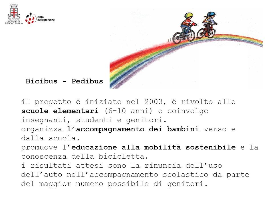 Bicibus - Pedibus il progetto è iniziato nel 2003, è rivolto alle scuole elementari (6-10 anni) e coinvolge insegnanti, studenti e genitori.