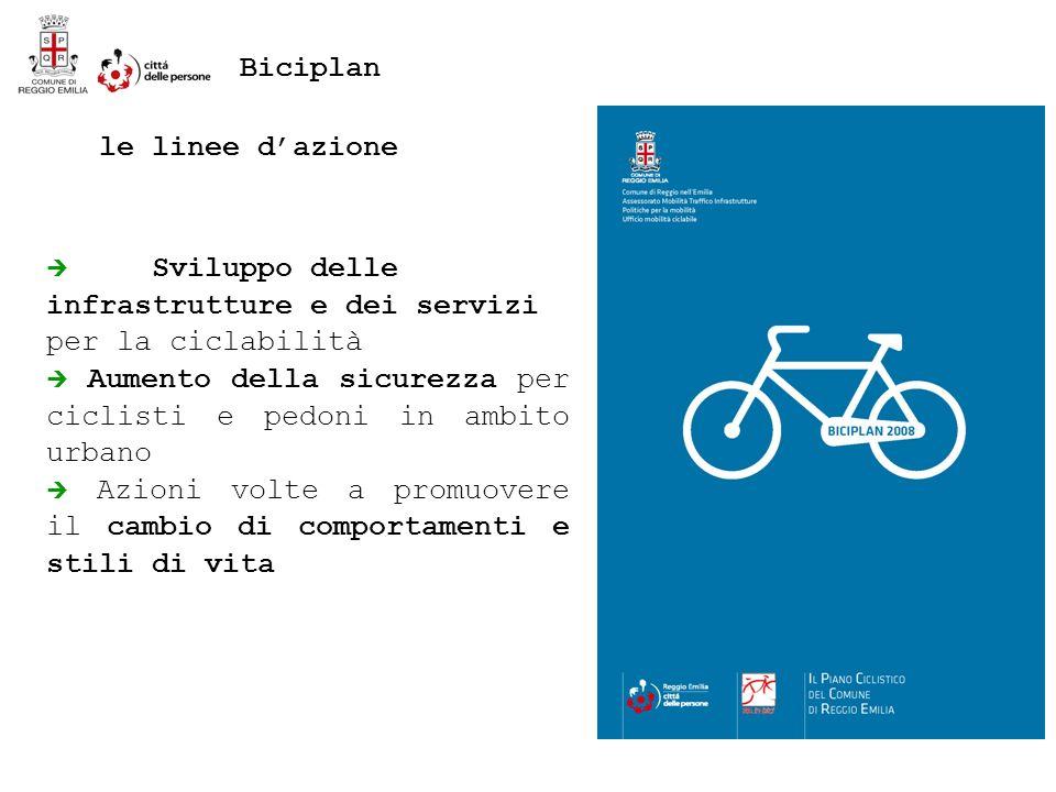 le linee dazione Sviluppo delle infrastrutture e dei servizi per la ciclabilità Aumento della sicurezza per ciclisti e pedoni in ambito urbano Azioni volte a promuovere il cambio di comportamenti e stili di vita Biciplan