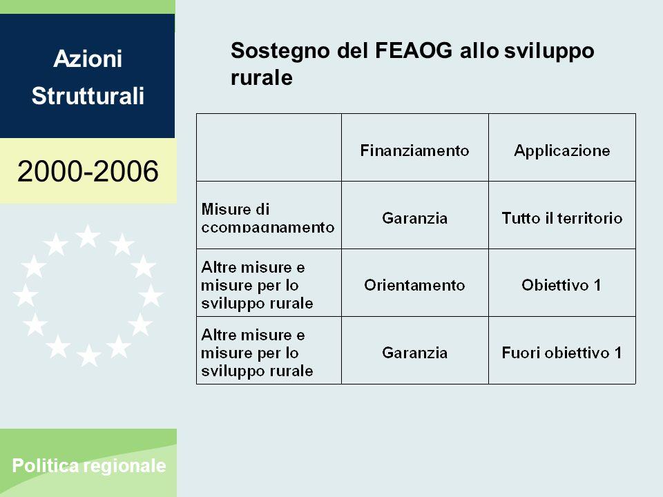2000-2006 Azioni Strutturali Politica regionale Sostegno del FEAOG allo sviluppo rurale