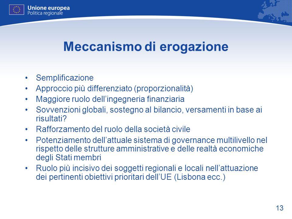 13 Meccanismo di erogazione Semplificazione Approccio più differenziato (proporzionalità) Maggiore ruolo dellingegneria finanziaria Sovvenzioni globali, sostegno al bilancio, versamenti in base ai risultati.