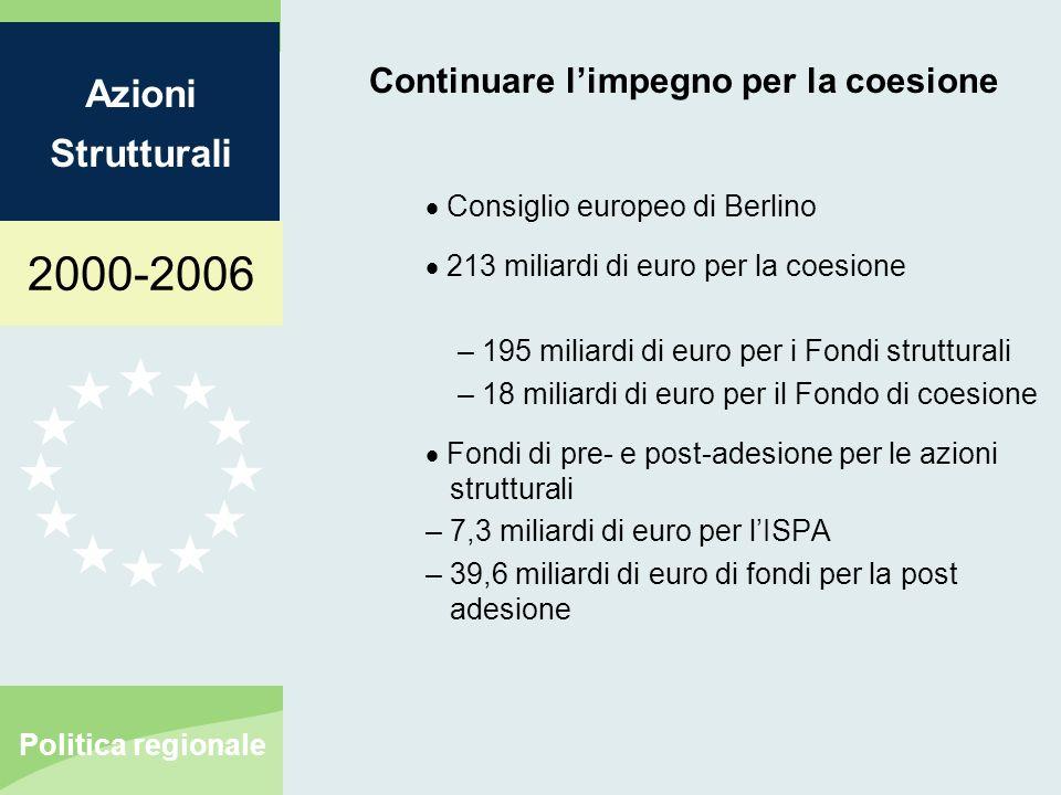 2000-2006 Azioni Strutturali Politica regionale Continuare limpegno per la coesione Consiglio europeo di Berlino 213 miliardi di euro per la coesione – 195 miliardi di euro per i Fondi strutturali – 18 miliardi di euro per il Fondo di coesione Fondi di pre- e post-adesione per le azioni strutturali – 7,3 miliardi di euro per lISPA – 39,6 miliardi di euro di fondi per la post adesione