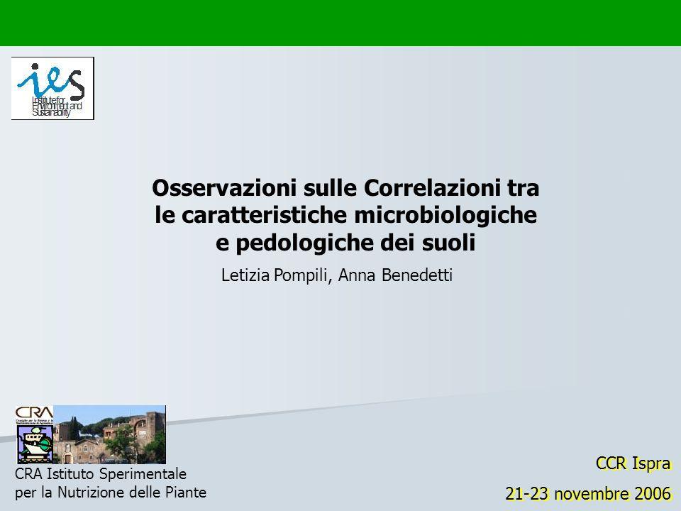 Osservazioni sulle Correlazioni tra le caratteristiche microbiologiche e pedologiche dei suoli CCR Ispra 21-23 novembre 2006 CCR Ispra 21-23 novembre