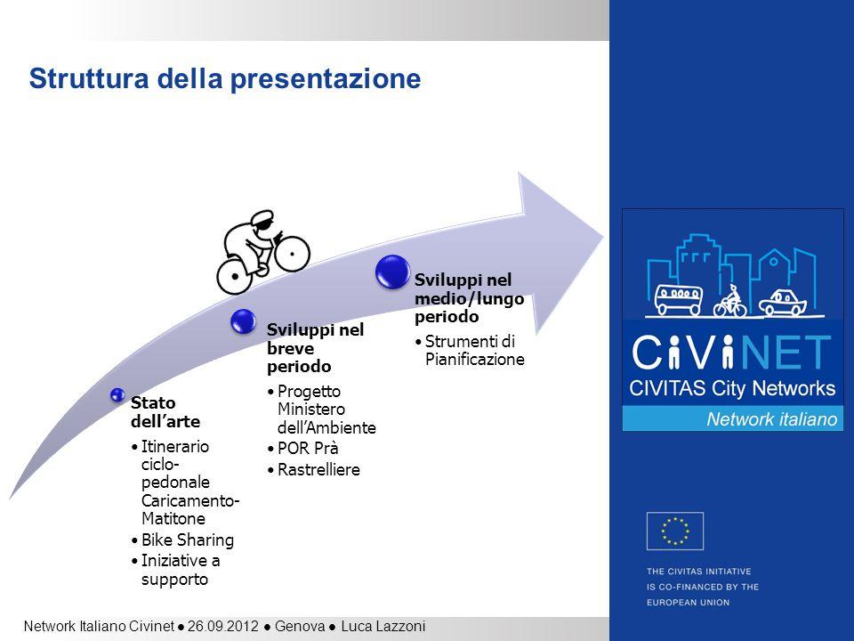 Network Italiano Civinet 26.09.2012 Genova Luca Lazzoni Struttura della presentazione Stato dellarte Itinerario ciclo- pedonale Caricamento- Matitone