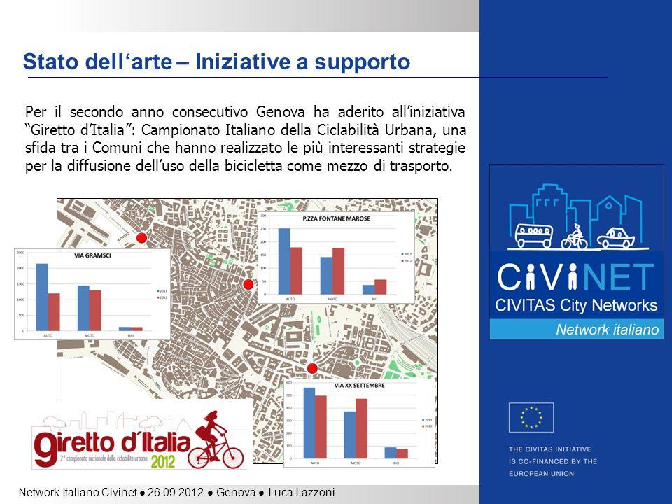 Network Italiano Civinet 26.09.2012 Genova Luca Lazzoni Stato dellarte – Iniziative a supporto Per il secondo anno consecutivo Genova ha aderito allin