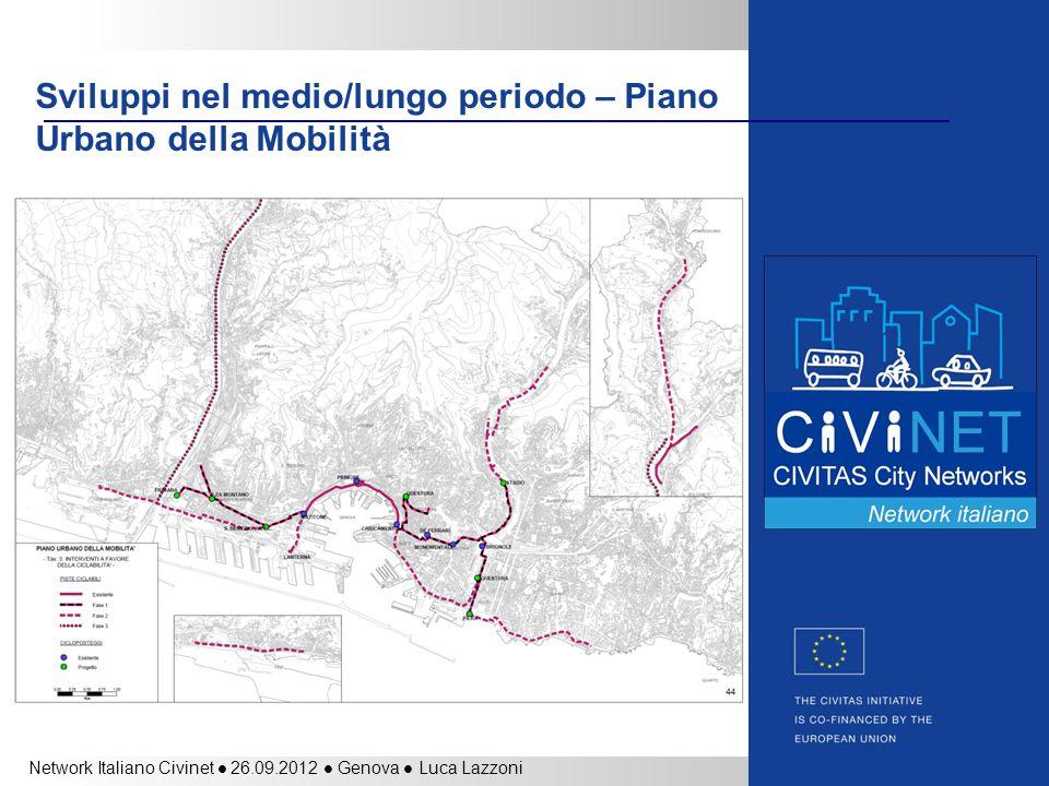 Network Italiano Civinet 26.09.2012 Genova Luca Lazzoni Sviluppi nel medio/lungo periodo – Piano Urbano della Mobilità