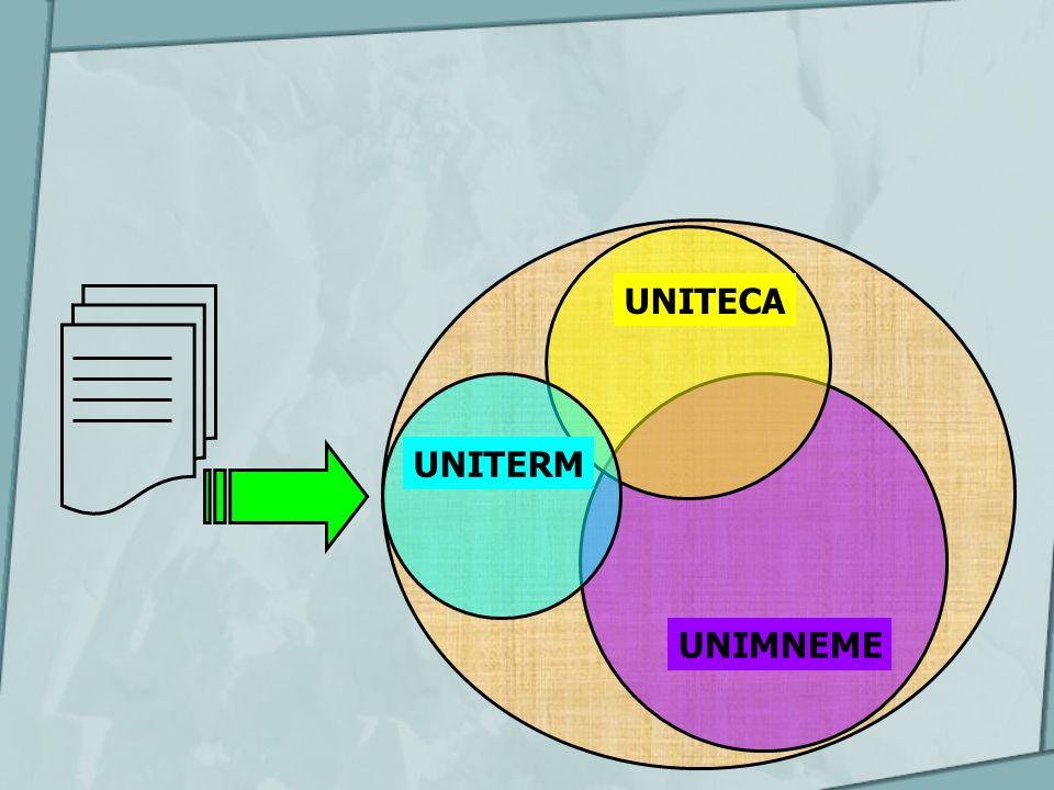 UNIMNEME UNITECA UNITERM