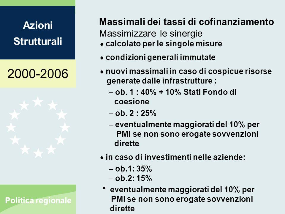 2000-2006 Azioni Strutturali Politica regionale Massimali dei tassi di cofinanziamento Massimizzare le sinergie calcolato per le singole misure condiz