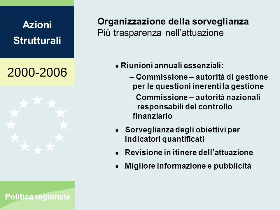 2000-2006 Azioni Strutturali Politica regionale Organizzazione della sorveglianza Più trasparenza nellattuazione Riunioni annuali essenziali: – Commis