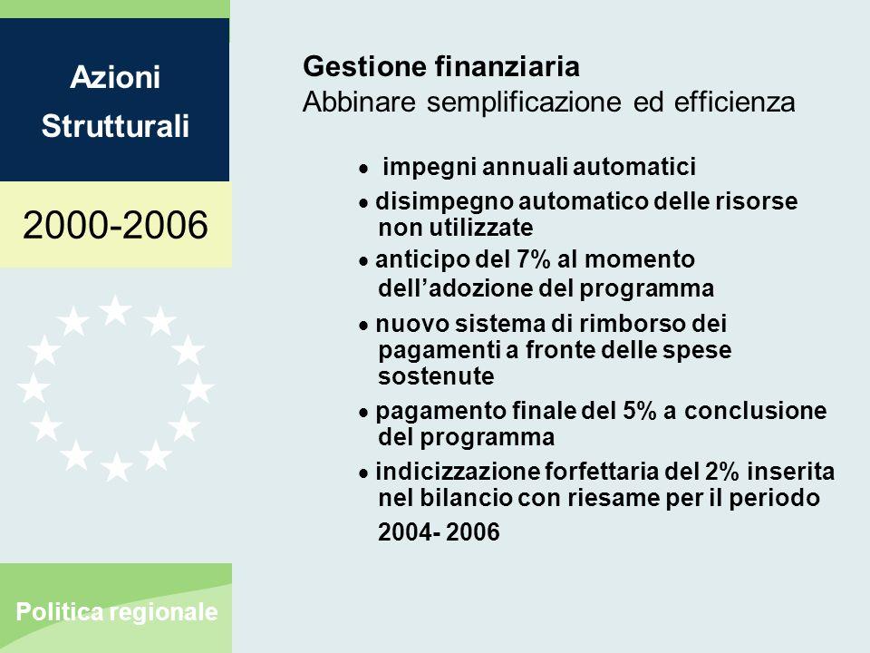 2000-2006 Azioni Strutturali Politica regionale Gestione finanziaria Abbinare semplificazione ed efficienza impegni annuali automatici disimpegno auto
