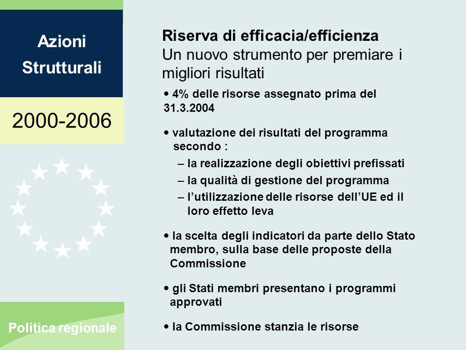 2000-2006 Azioni Strutturali Politica regionale Riserva di efficacia/efficienza Un nuovo strumento per premiare i migliori risultati 4% delle risorse