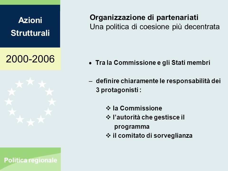 2000-2006 Azioni Strutturali Politica regionale Organizzazione di partenariati Una politica di coesione più decentrata Tra la Commissione e gli Stati