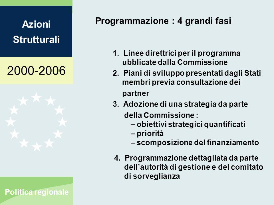 2000-2006 Azioni Strutturali Politica regionale Programmazione : 4 grandi fasi 1. Linee direttrici per il programma ubblicate dalla Commissione 2. Pia