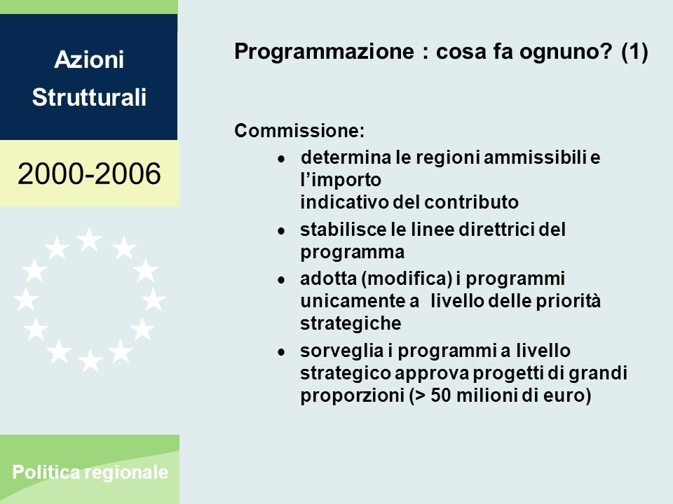 2000-2006 Azioni Strutturali Politica regionale Programmazione : cosa fa ognuno? (1) Commissione: determina le regioni ammissibili e limporto indicati