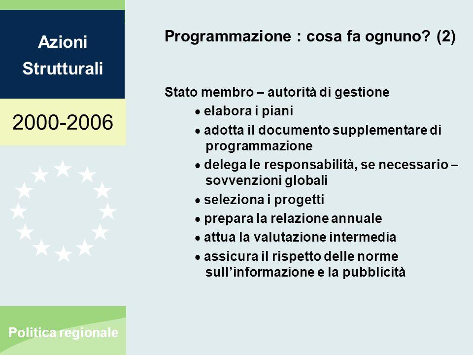 2000-2006 Azioni Strutturali Politica regionale Programmazione : cosa fa ognuno? (2) Stato membro – autorità di gestione elabora i piani adotta il doc