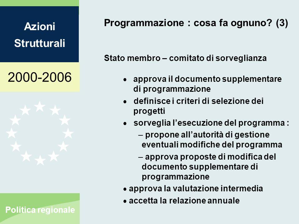 2000-2006 Azioni Strutturali Politica regionale Programmazione : cosa fa ognuno? (3) Stato membro – comitato di sorveglianza approva il documento supp