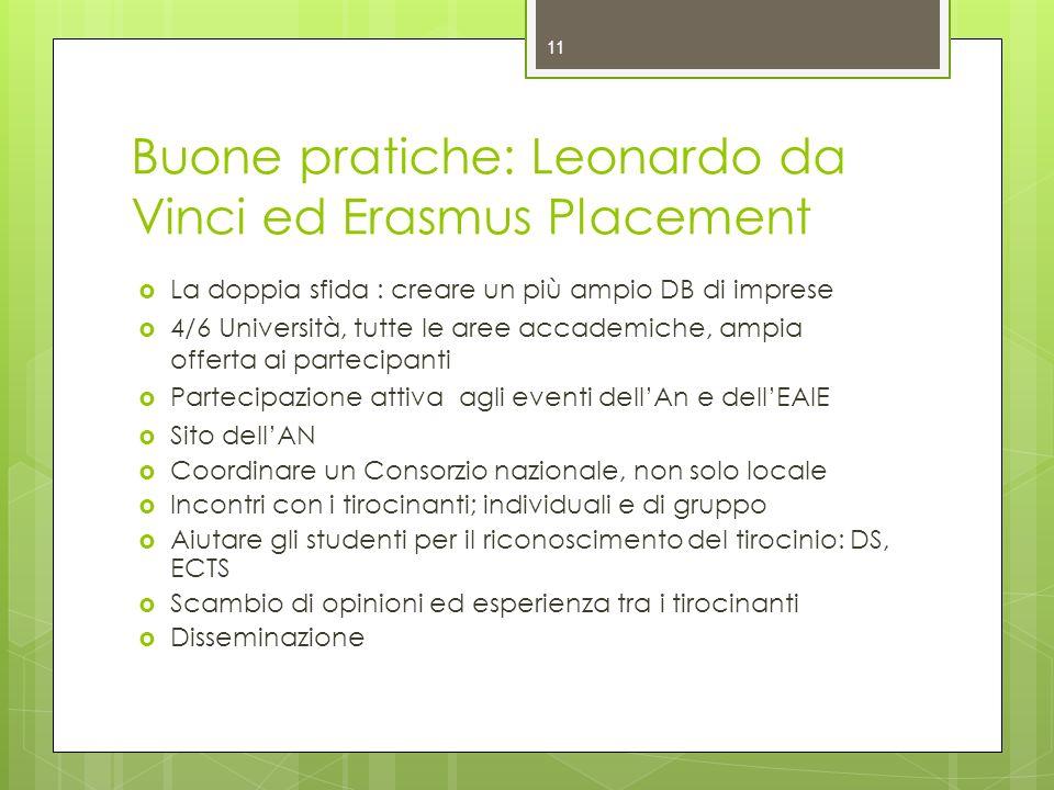 Buone pratiche: Leonardo da Vinci ed Erasmus Placement La doppia sfida : creare un più ampio DB di imprese 4/6 Università, tutte le aree accademiche,