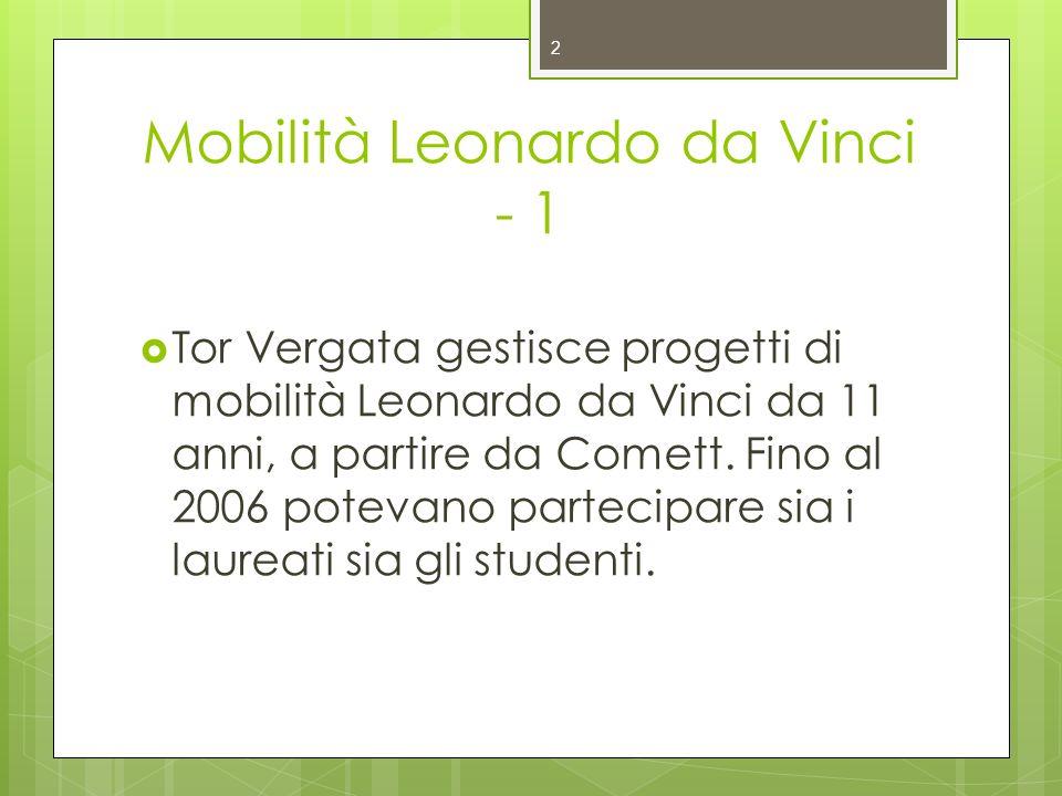 Mobilità Leonardo da Vinci - 1 Tor Vergata gestisce progetti di mobilità Leonardo da Vinci da 11 anni, a partire da Comett. Fino al 2006 potevano part