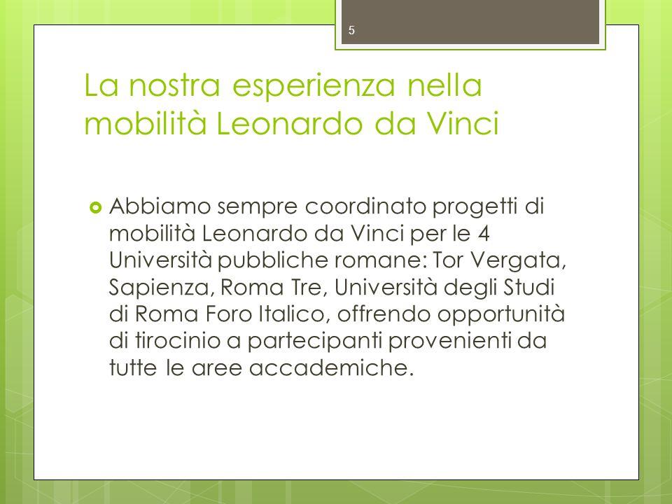 La nostra esperienza nella mobilità Leonardo da Vinci Abbiamo sempre coordinato progetti di mobilità Leonardo da Vinci per le 4 Università pubbliche r