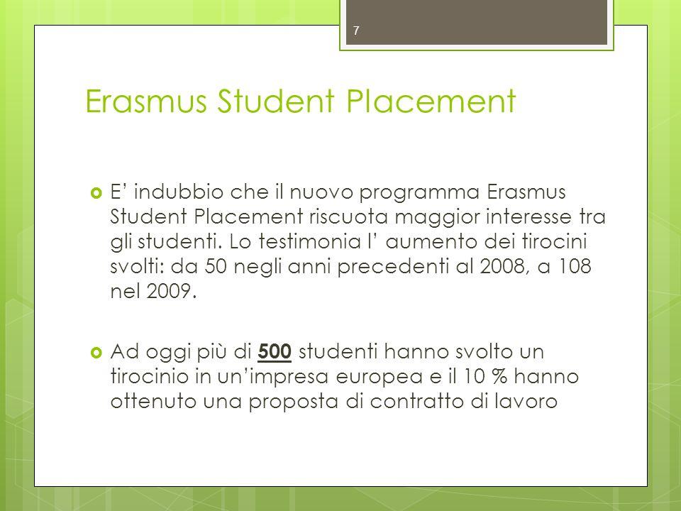 Erasmus Student Placement E indubbio che il nuovo programma Erasmus Student Placement riscuota maggior interesse tra gli studenti. Lo testimonia l aum
