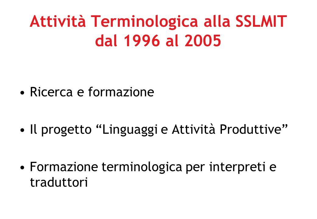 Attività Terminologica alla SSLMIT dal 1996 al 2005 Ricerca e formazione Il progetto Linguaggi e Attività Produttive Formazione terminologica per interpreti e traduttori