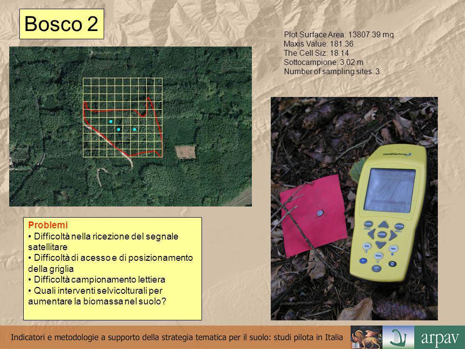 Bosco 2 Plot Surface Area: 13807.39 mq Maxis Value: 181.36 The Cell Siz: 18.14 Sottocampione: 3,02 m Number of sampling sites: 3 Problemi Difficoltà nella ricezione del segnale satellitare Difficoltà di acesso e di posizionamento della griglia Difficoltà campionamento lettiera Quali interventi selvicolturali per aumentare la biomassa nel suolo