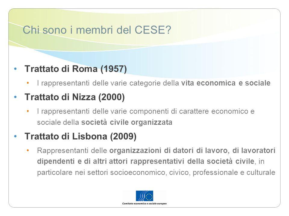 Chi sono i membri del CESE? Trattato di Roma (1957) I rappresentanti delle varie categorie della vita economica e sociale Trattato di Nizza (2000) I r